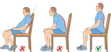 Drawing of proper way to sit in a chair